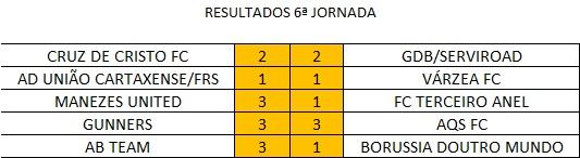 resultados-22-11-2016